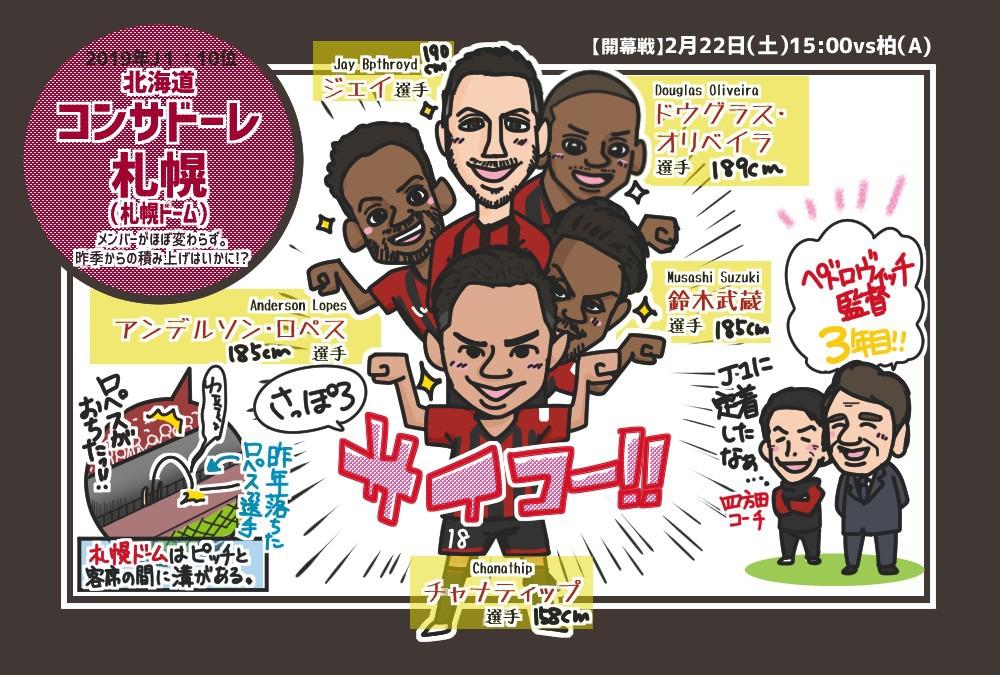 【2020年J1リーグ開幕!】北海道コンサドーレ札幌