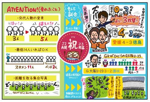 【J2再開&J3開幕】変更後のJリーグ!
