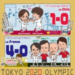 【TOKYO2020】サッカーグループステージ第3戦の結果!